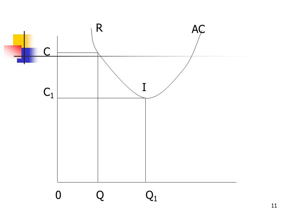 R AC C C1 I 0 Q Q1