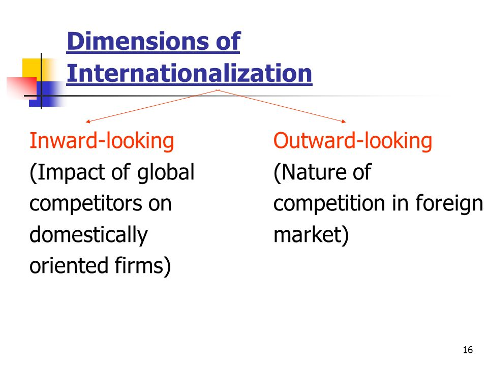 Dimensions of Internationalization