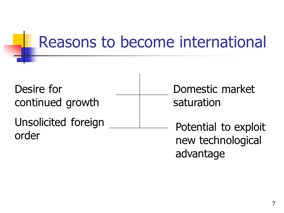 Reasons to become international