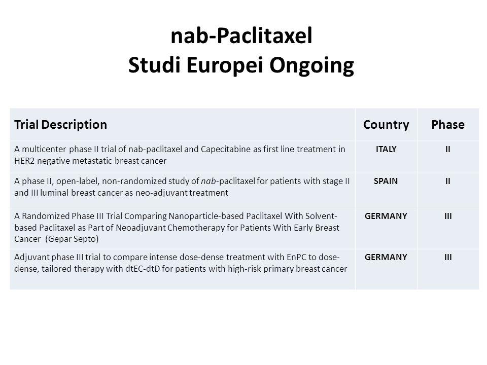 nab-Paclitaxel Studi Europei Ongoing