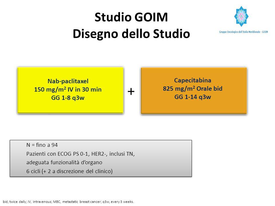 Studio GOIM Disegno dello Studio