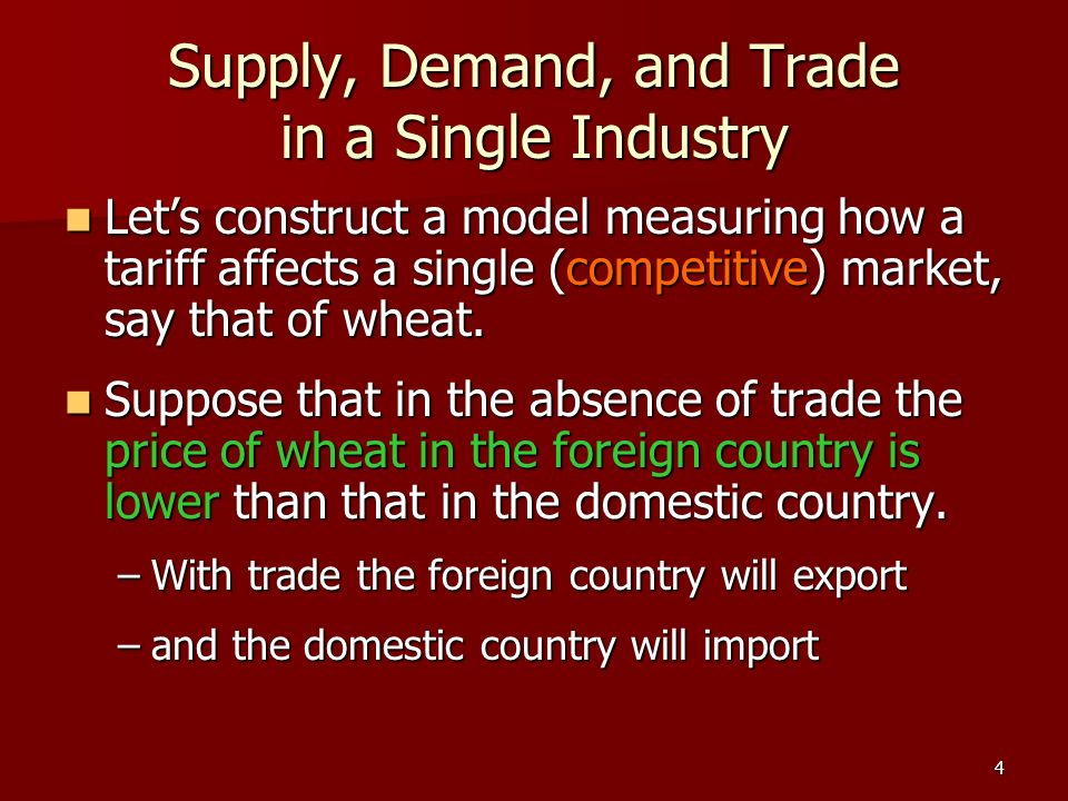 Supply, Demand, and Trade in a Single Industry