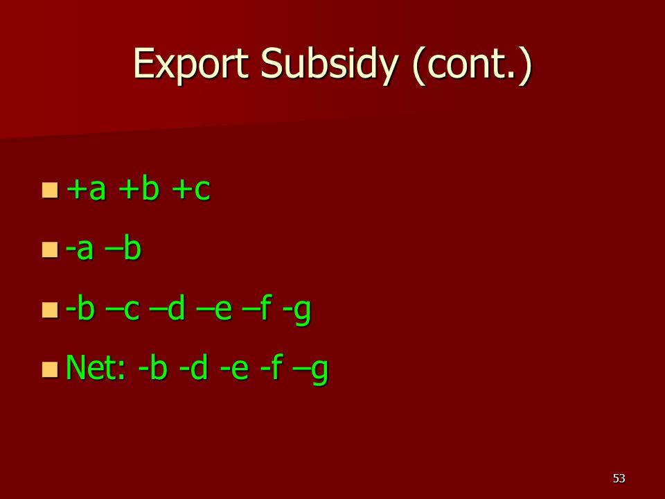Export Subsidy (cont.) +a +b +c -a –b -b –c –d –e –f -g