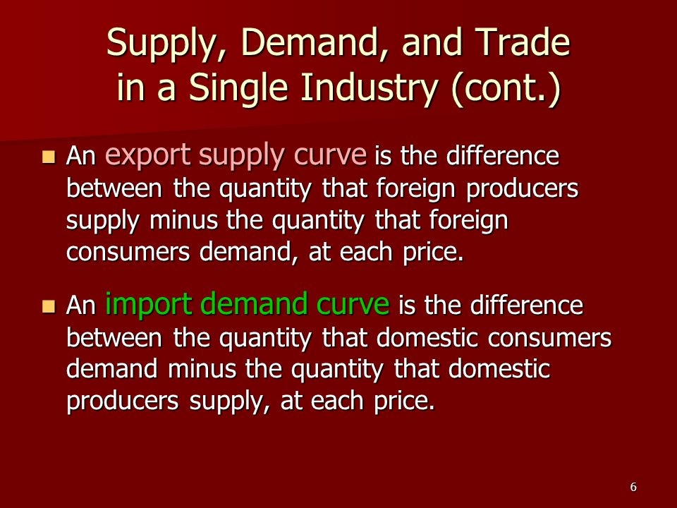 Supply, Demand, and Trade in a Single Industry (cont.)