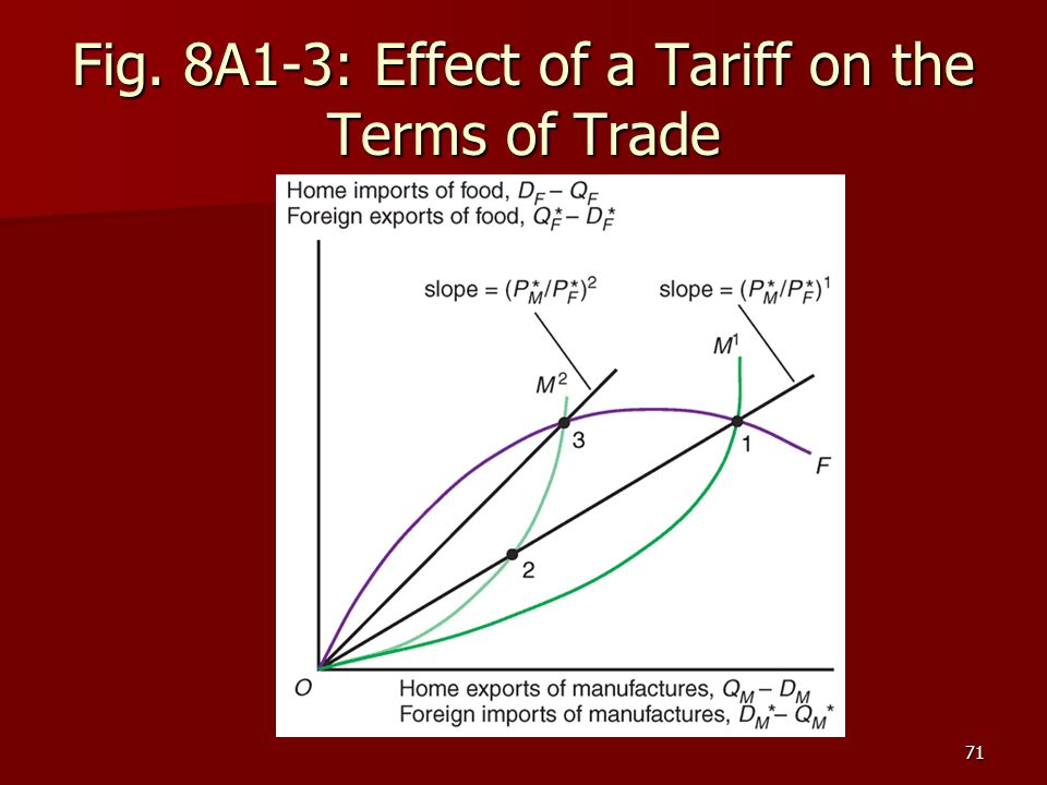 the consequences of trade of restrictions and tariffs Video: tariffs and quotas: effects on imported goods and domestic prices  trade restrictions and foreign labor what is a quota - definition & example advantages and disadvantages of trade .