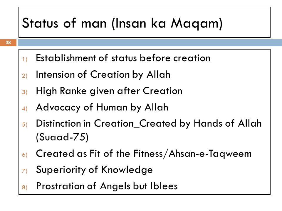 Status of man (Insan ka Maqam)