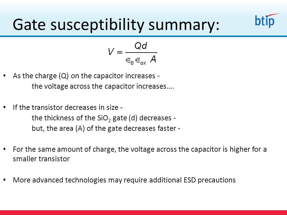 Gate susceptibility summary: