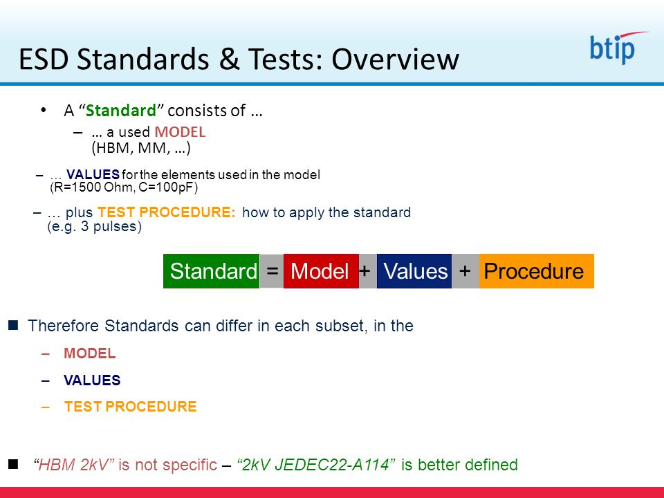 ESD Standards & Tests: Overview