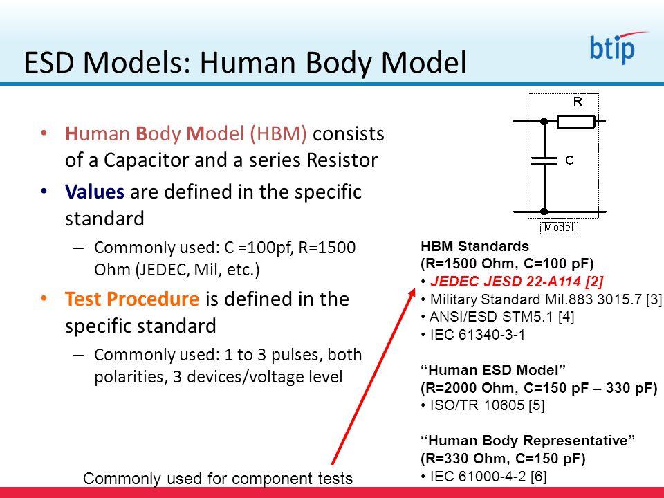 ESD Models: Human Body Model