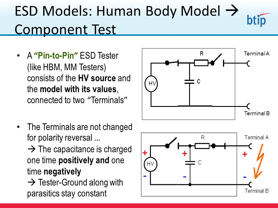 ESD Models: Human Body Model  Component Test