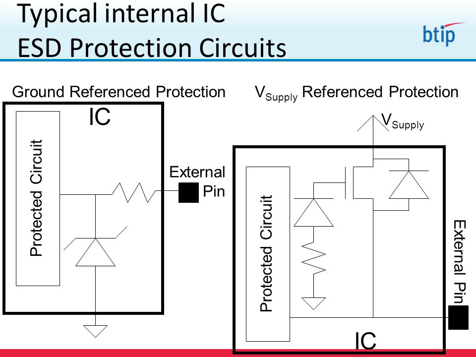 Typical internal IC ESD Protection Circuits