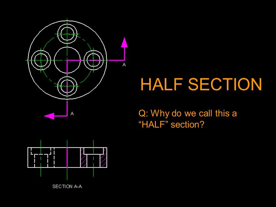 HALF SECTION Q: Why do we call this a HALF section