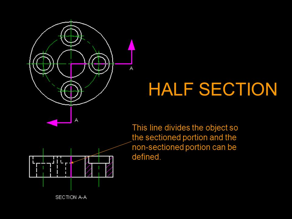 HALF SECTION This line divides the object so the sectioned portion and the non-sectioned portion can be defined.