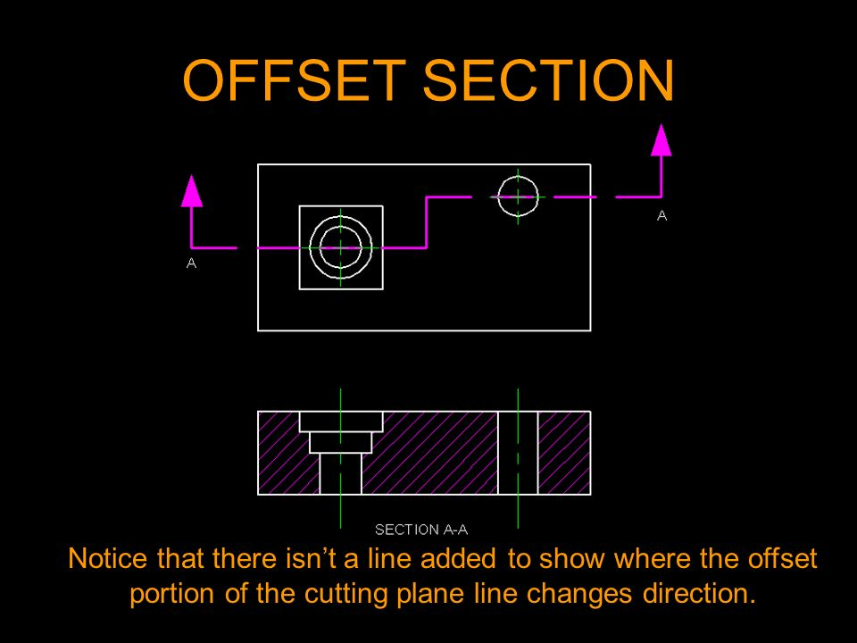 OFFSET SECTION Notice that there isn't a line added to show where the offset portion of the cutting plane line changes direction.