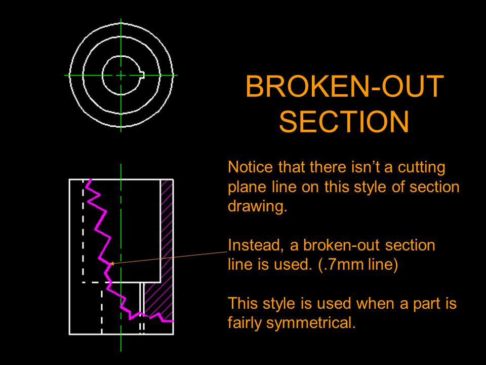BROKEN-OUT SECTION