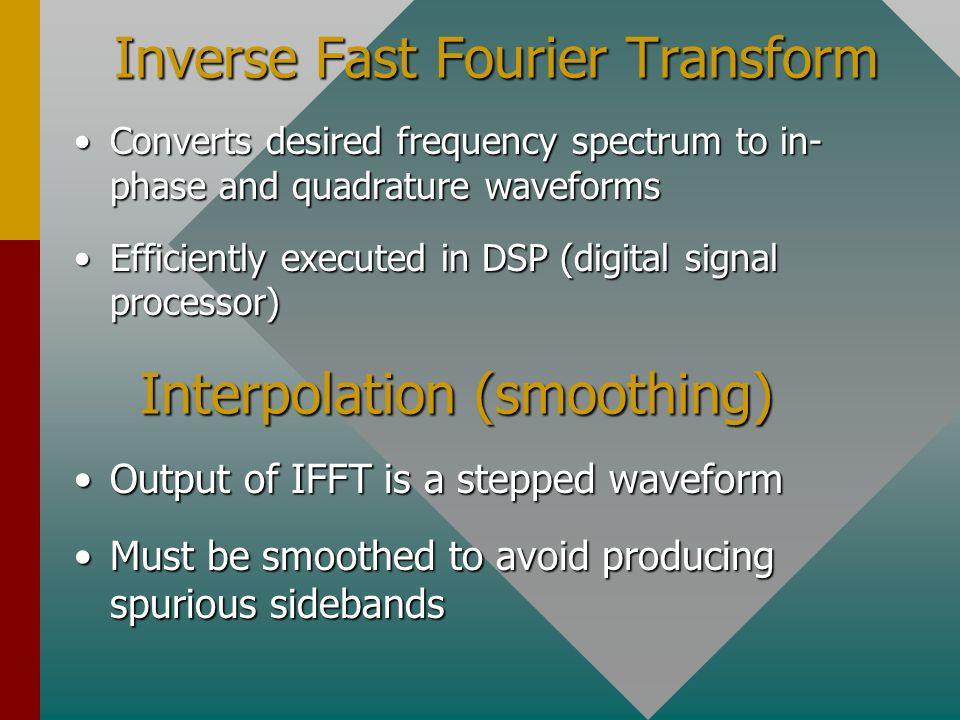 Inverse Fast Fourier Transform