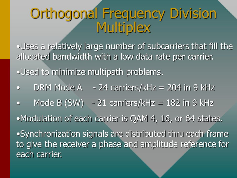 Orthogonal Frequency Division Multiplex