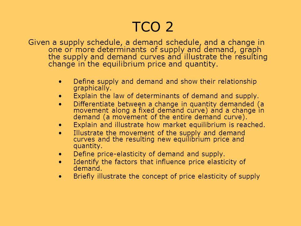 TCO 2