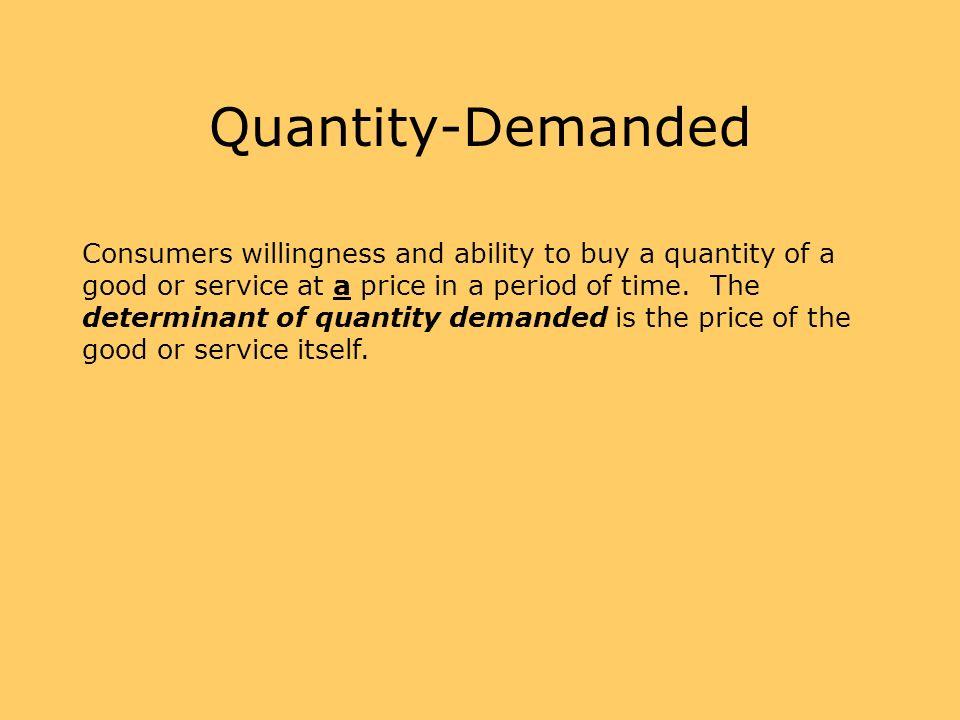 Quantity-Demanded
