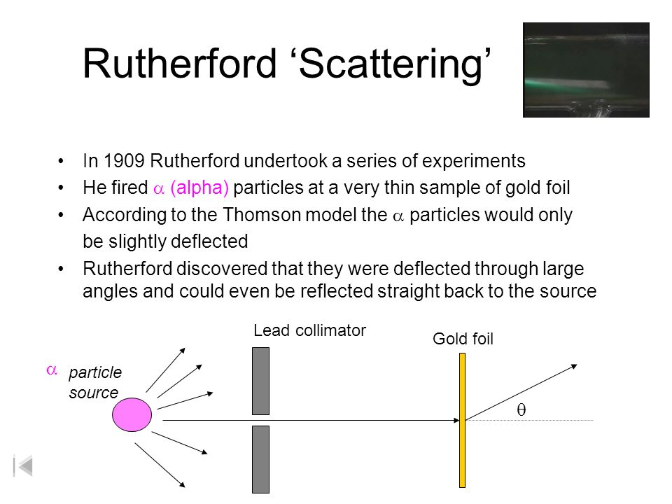 Rutherford 'Scattering'