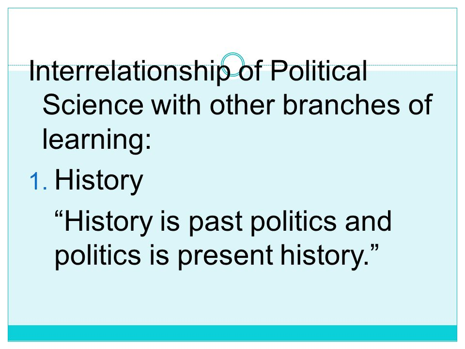 Interrelationship of Political Science with other branches of learning: