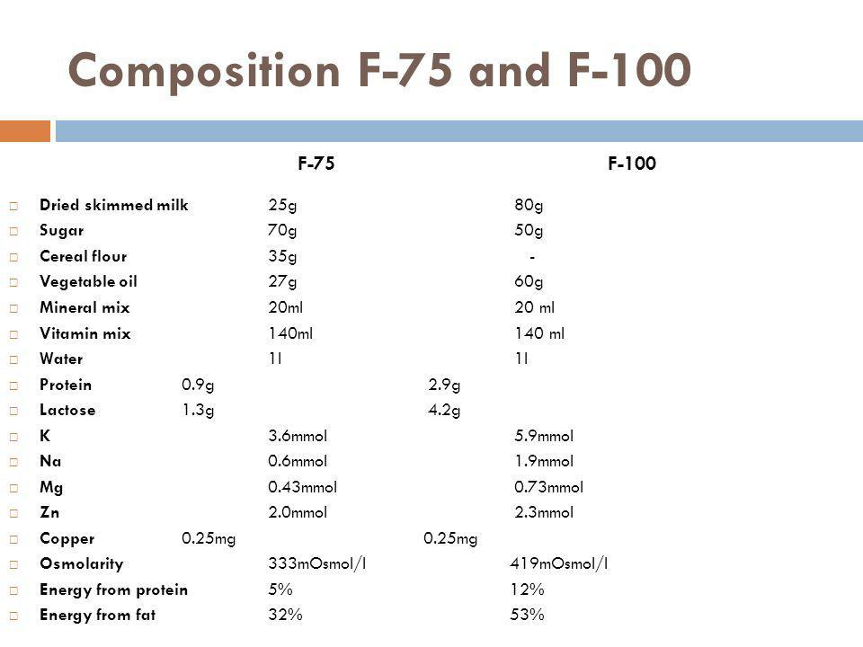 Composition F-75 and F-100 Dried skimmed milk 25g 80g Sugar 70g 50g