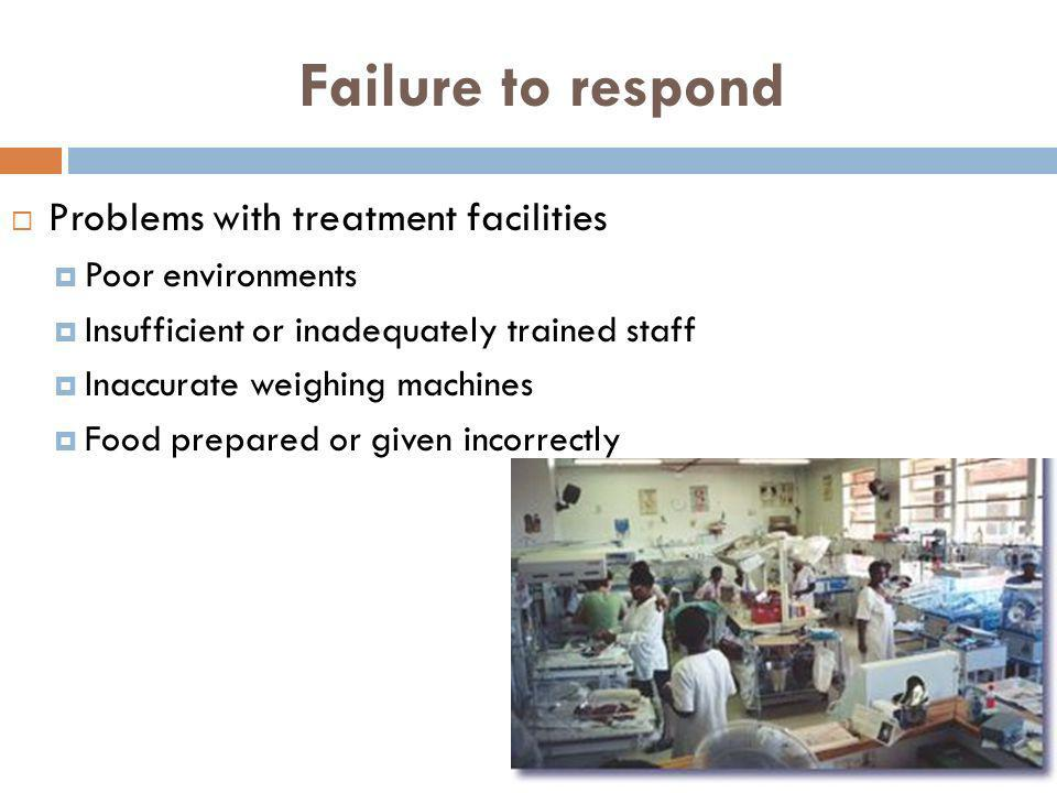 Failure to respond Problems with treatment facilities