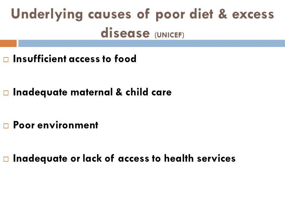 Underlying causes of poor diet & excess disease (UNICEF)