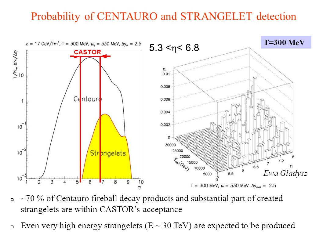 Probability of CENTAURO and STRANGELET detection