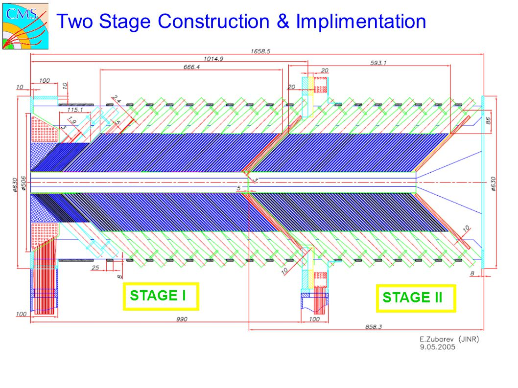 Two Stage Construction & Implimentation