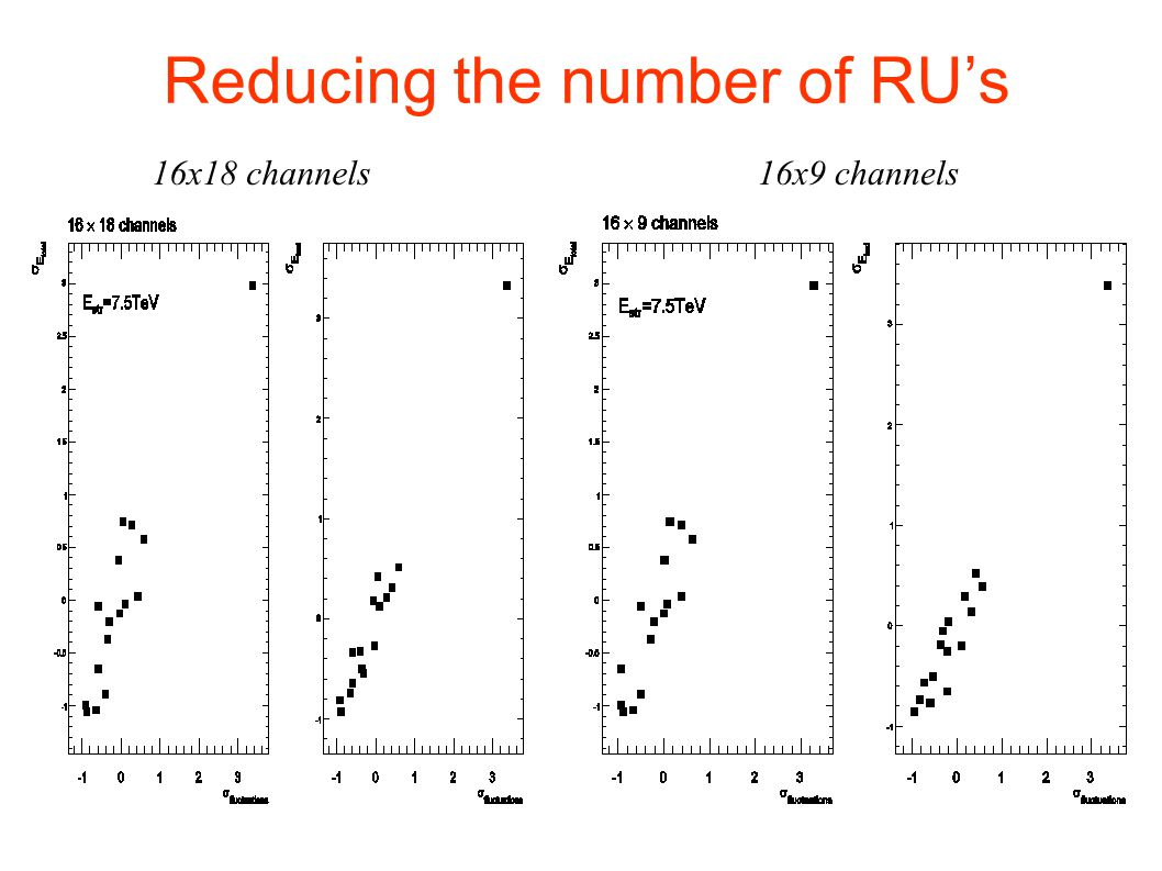 Reducing the number of RU's