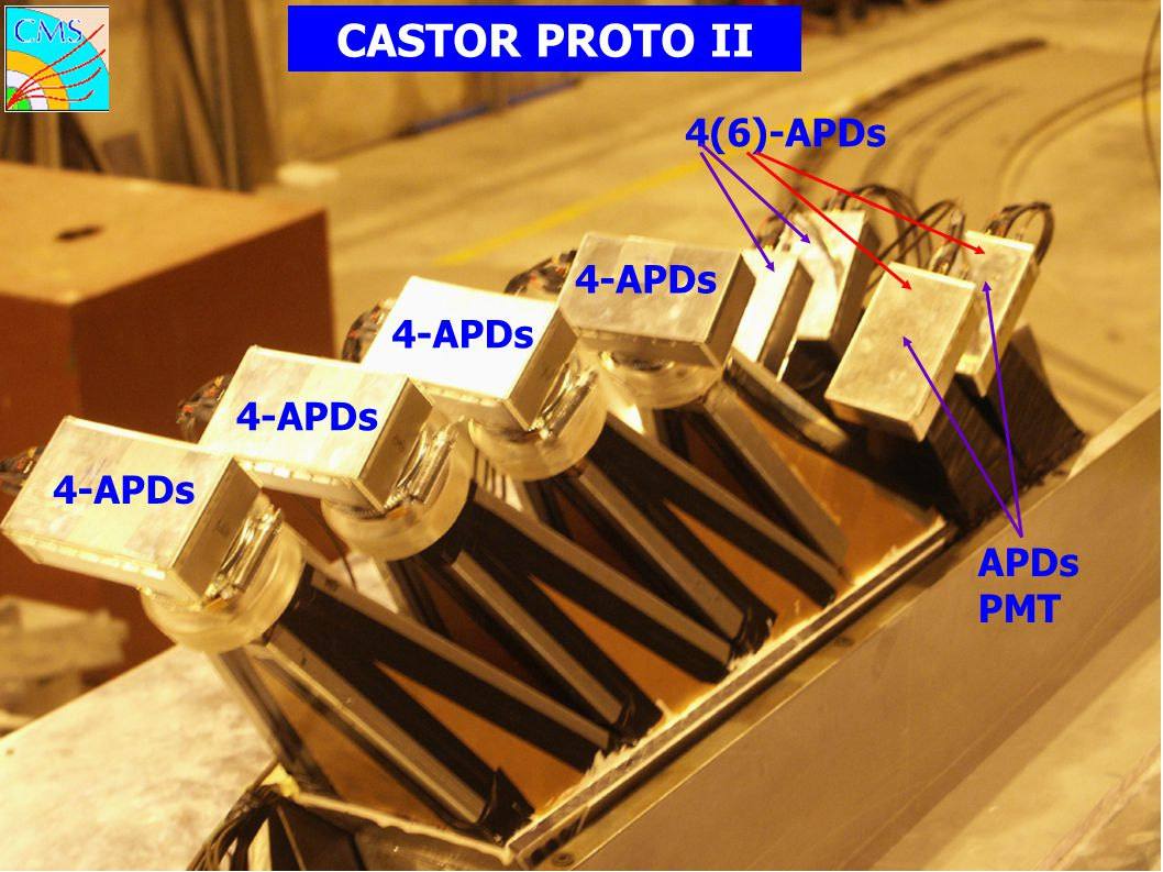 CASTOR PROTO II 4(6)-APDs 4-APDs 4-APDs 4-APDs 4-APDs APDs PMT