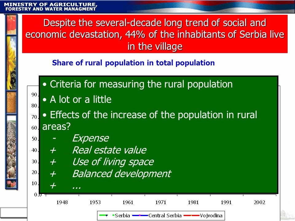 Criteria for measuring the rural population A lot or a little