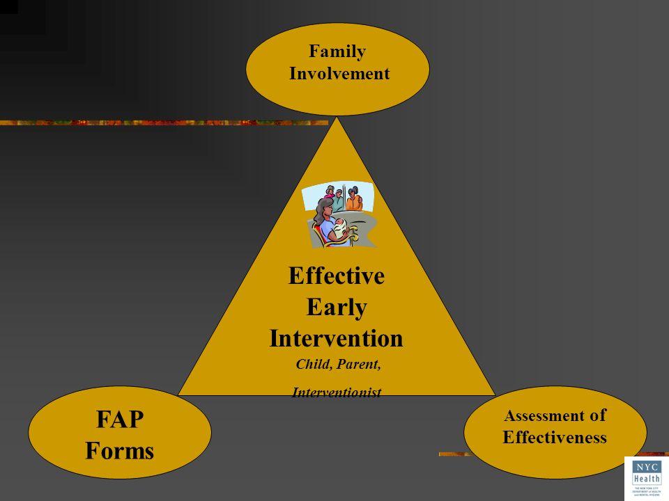 Child, Parent, Interventionist Assessment of Effectiveness