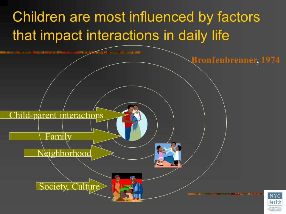 Child-parent interactions