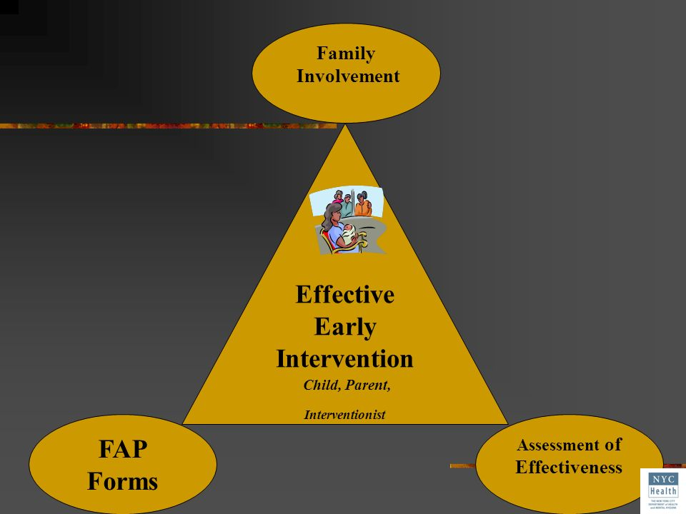 Child, Parent, Interventionist Assessment of Effectiveness