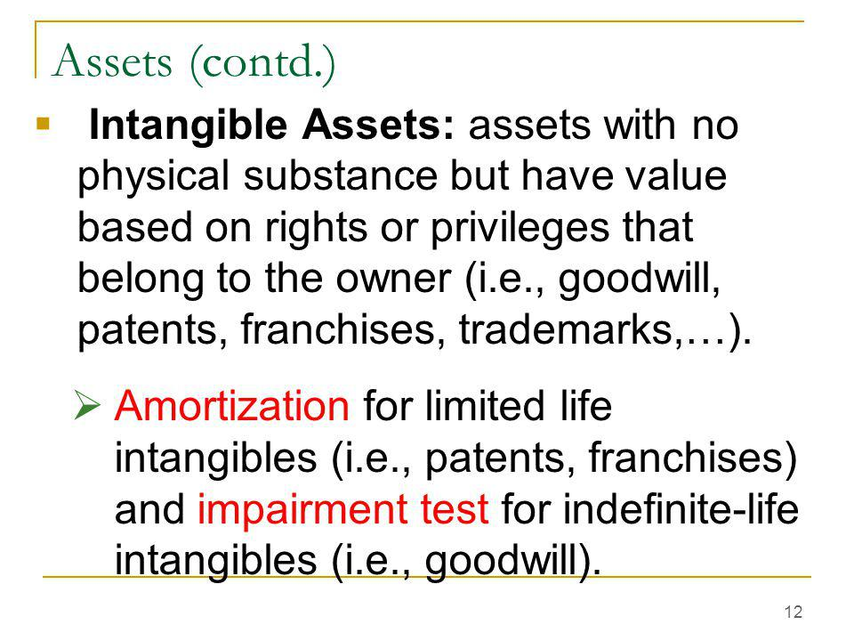 Assets (contd.)