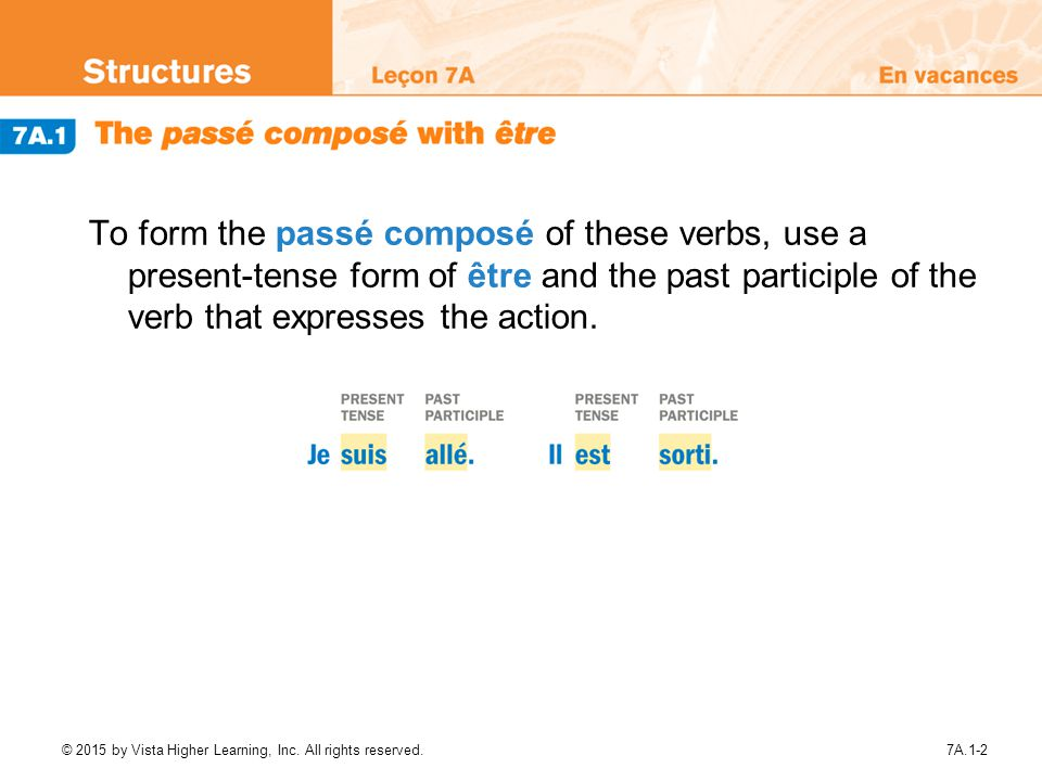 To form the passé composé of these verbs, use a present-tense form of être and the past participle of the verb that expresses the action.