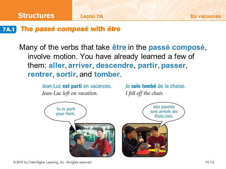 Many of the verbs that take être in the passé composé, involve motion