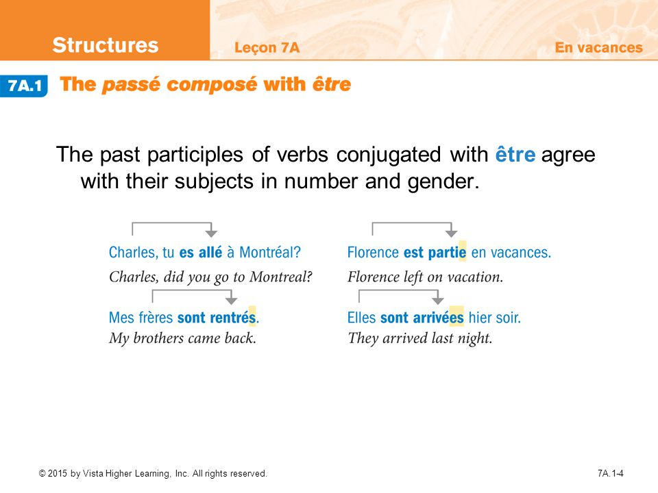 The past participles of verbs conjugated with être agree with their subjects in number and gender.