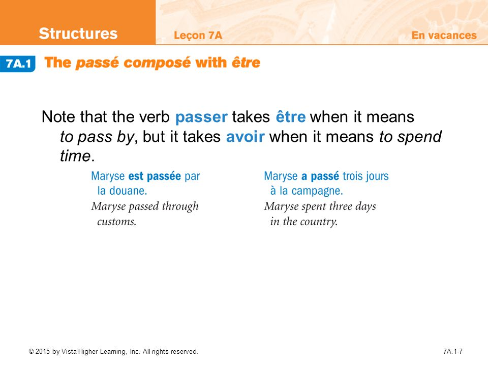 Note that the verb passer takes être when it means to pass by, but it takes avoir when it means to spend time.