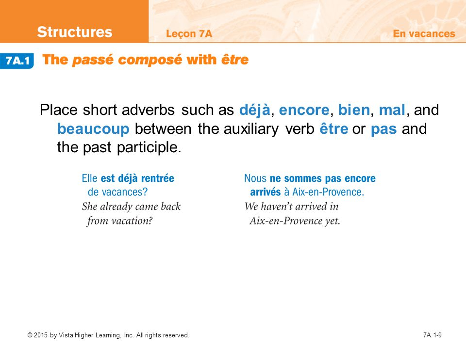 Place short adverbs such as déjà, encore, bien, mal, and beaucoup between the auxiliary verb être or pas and the past participle.