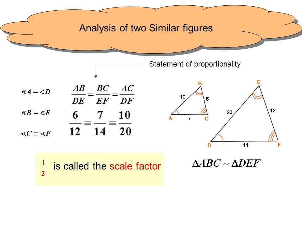 Analysis of two Similar figures