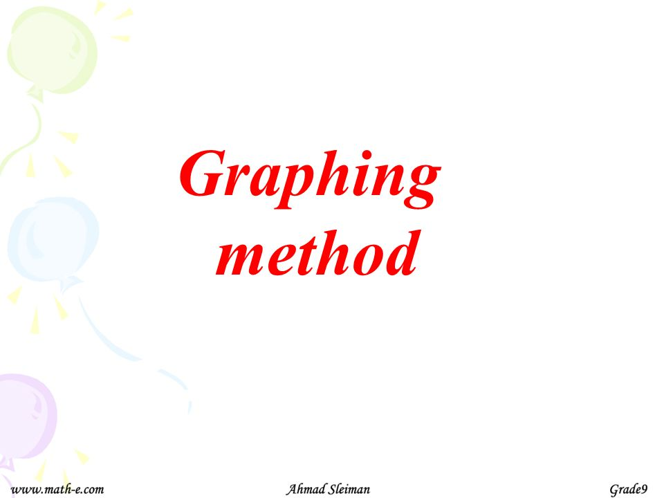 Graphing method
