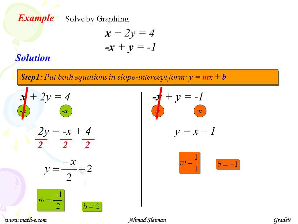 x + 2y = 4 -x + y = -1 x + 2y = 4 -x + y = -1 2y = -x + 4 y = x – 1