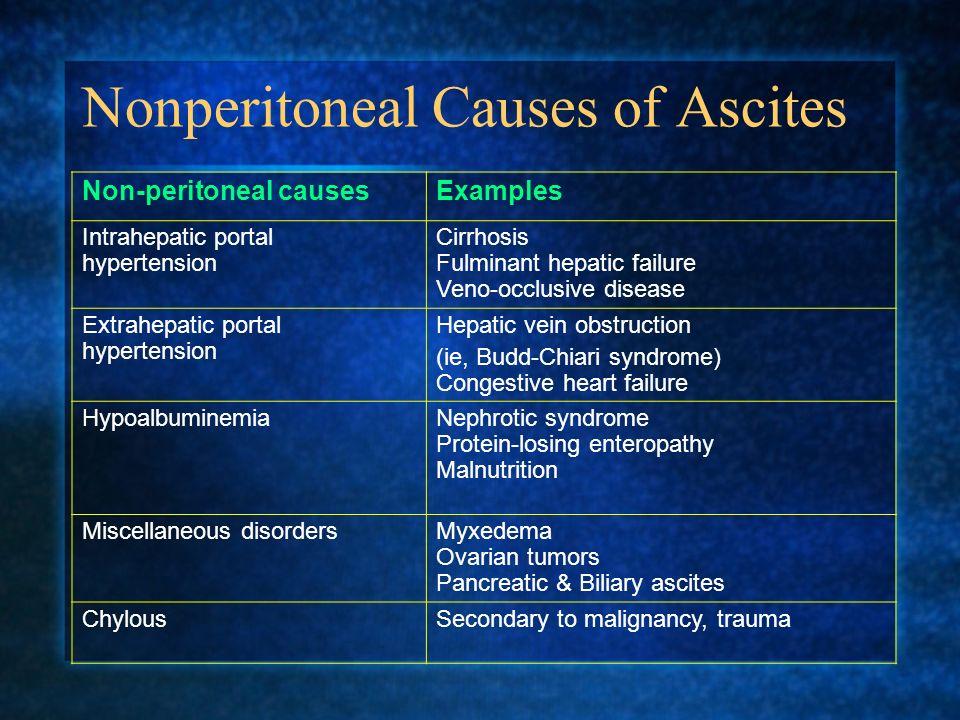 Nonperitoneal Causes of Ascites
