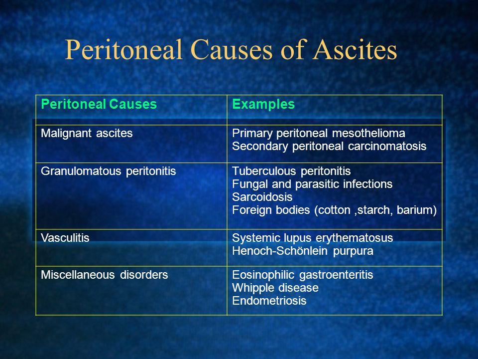 Peritoneal Causes of Ascites