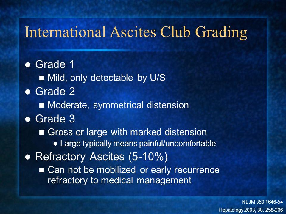International Ascites Club Grading