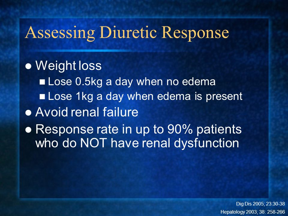 Assessing Diuretic Response