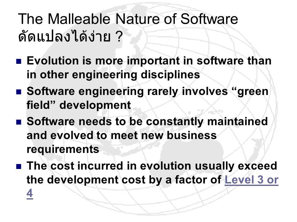 The Malleable Nature of Software ดัดแปลงได้ง่าย